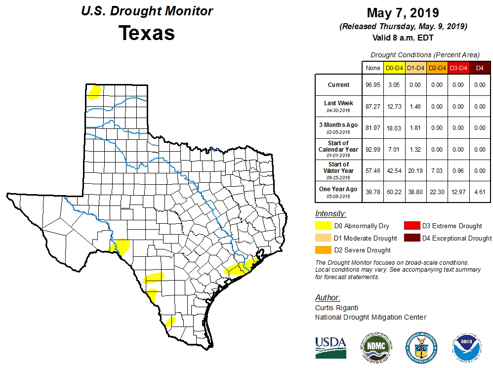 Figure 2a: Drought conditions in Texas according to the U.S. Drought Monitor (as of May 7, 2019; source).