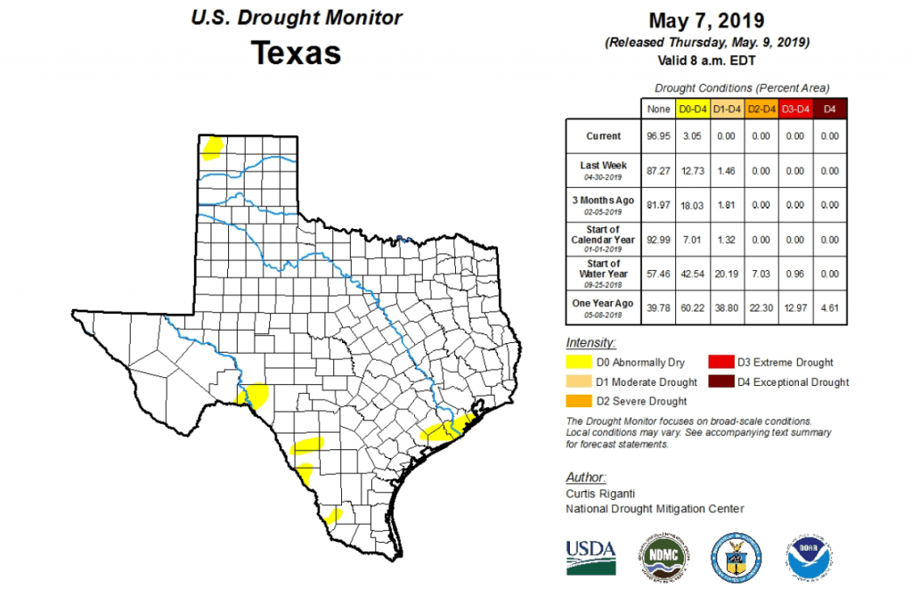 outlook+water: May 2019