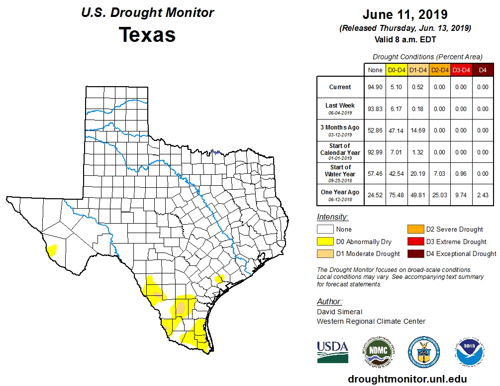 Figure 2a: Drought conditions in Texas according to the U.S. Drought Monitor (as of June 11, 2019; source).