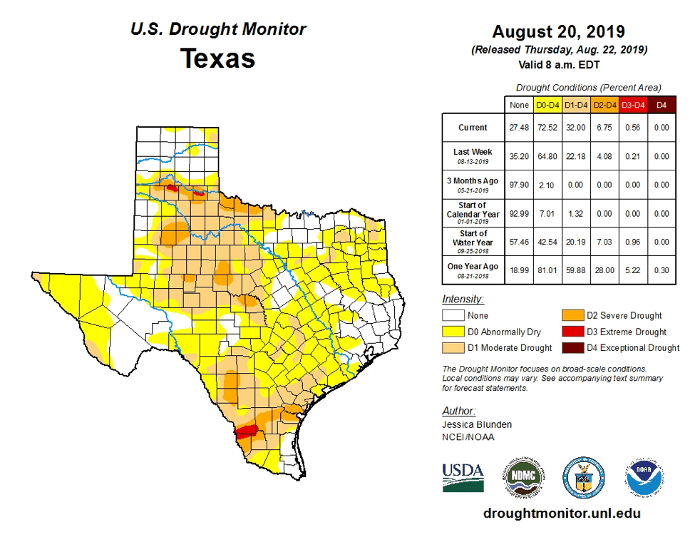 Figure 3a: Drought conditions in Texas according to the U.S. Drought Monitor (as of August 20, 2019; source).