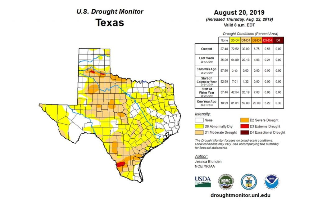 outlook+water: August 2019
