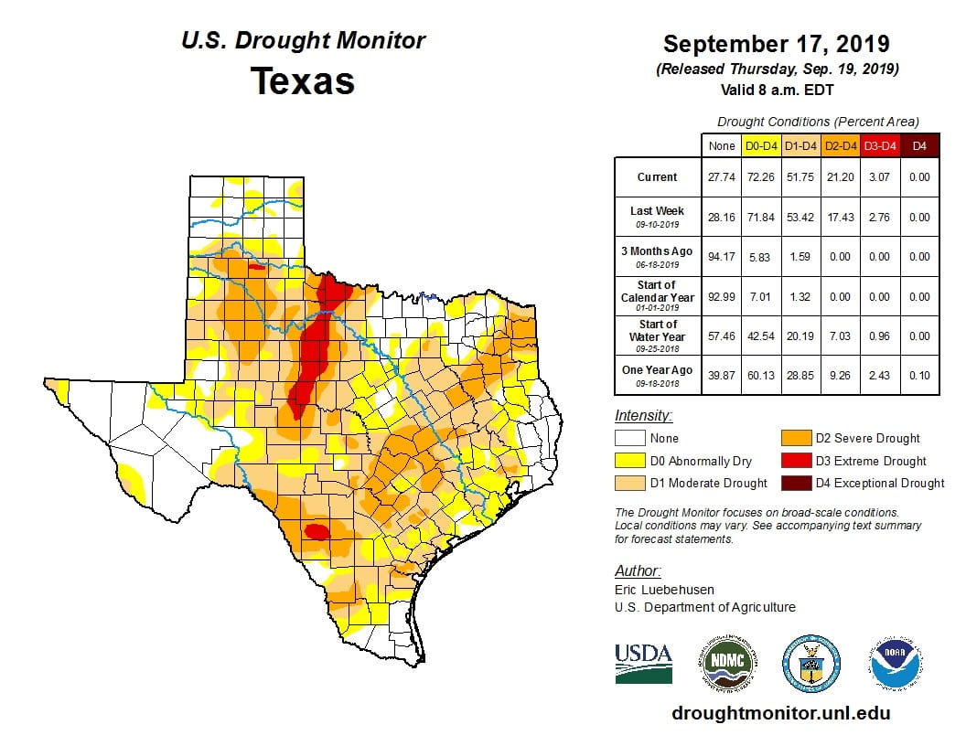 Figure 3a: Drought conditions in Texas according to the U.S. Drought Monitor (as of September 17, 2019; source).