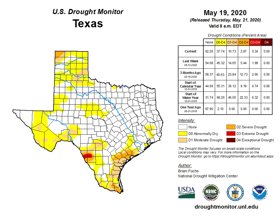 outlook+water: May 2020