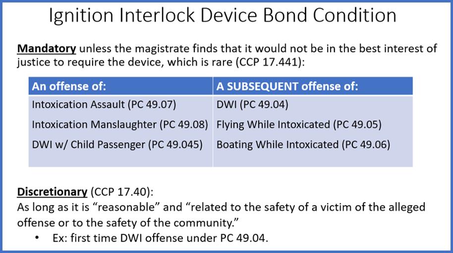 IID Bond Condition Chart