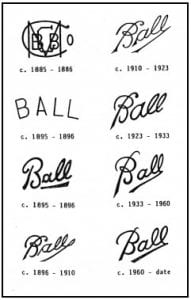 Figure 9: Ball signature variants. (Source: Lockhart)