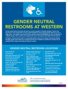 Gender Neutral Restrooms at Western followed by listing of all gender neutral restrooms on campus.