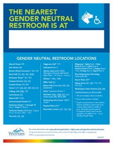 Nearest Gender Neutral Restroom sign image, linking to web page.