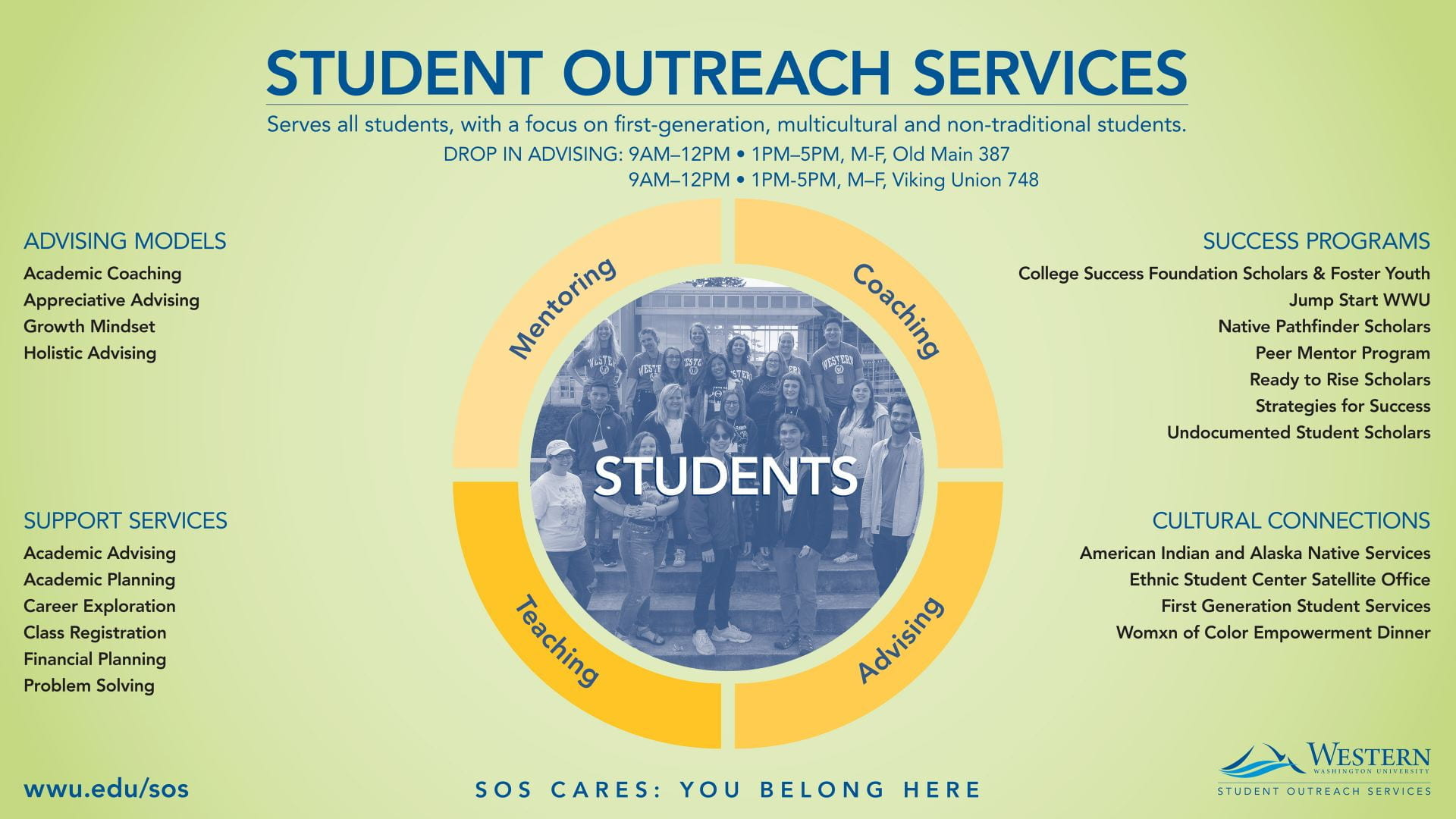 Student Outreach Services Poster describing programs and services.