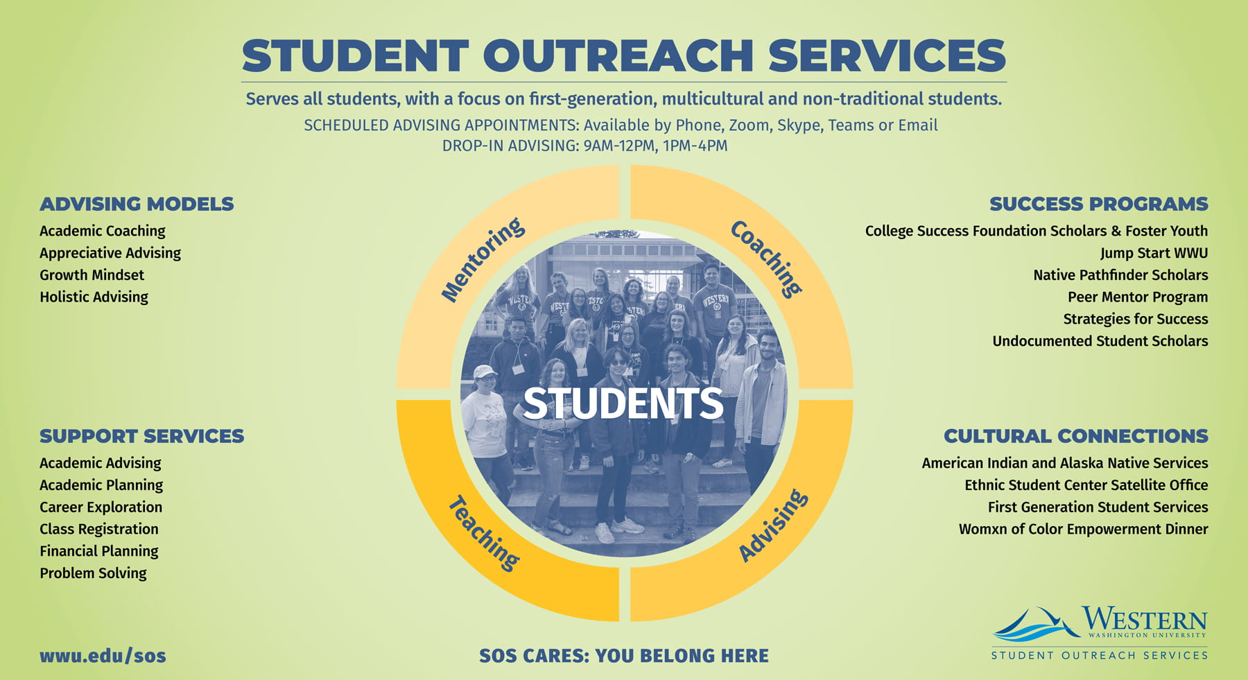 Student Outreach Services Poster