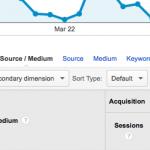 Google Analytics Acquisition Report Source/Medium