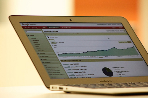Google Analytics Customize & Automate