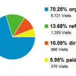 Google Analytics Site Statistics Preview Img