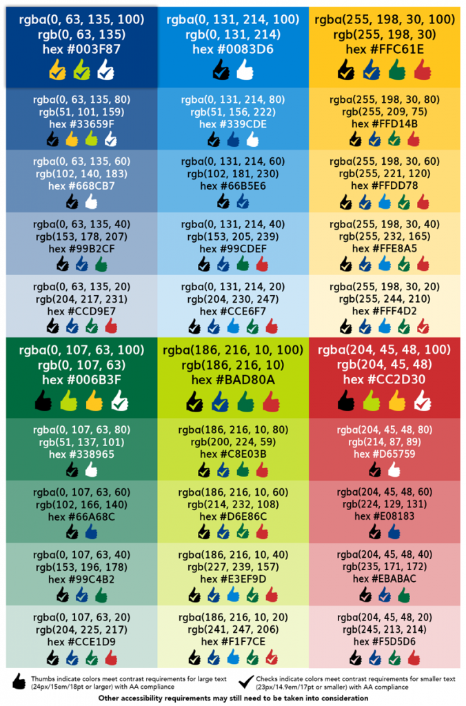 A chart of WWU brand colors with thumbs up icons showing if a color combo meets WCAG AA 2.0 contrast compliance