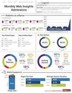 screenshot with various graphs and statistics