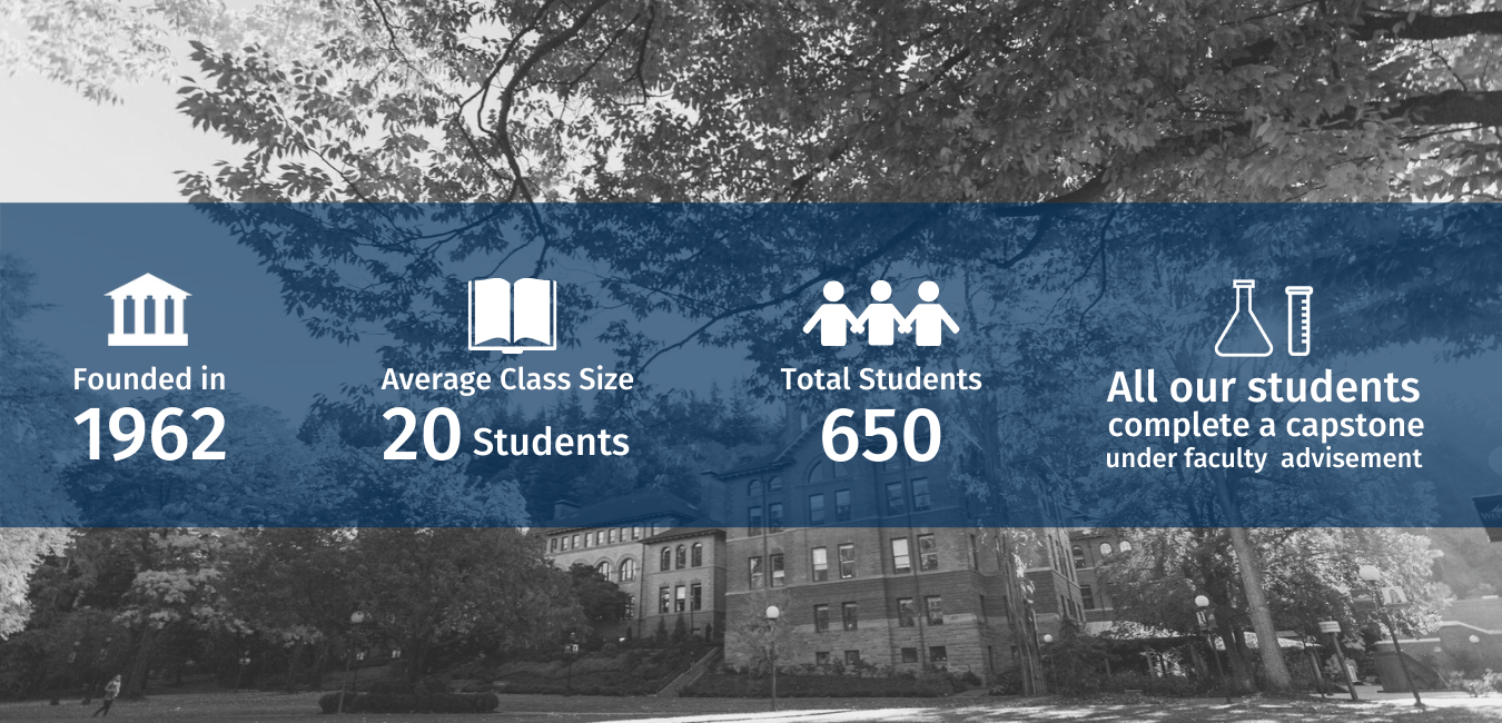 The Honors Program was founded in 1962, average class size of 20 students, 650 total students, all our students complete a capstone under faculty advisement