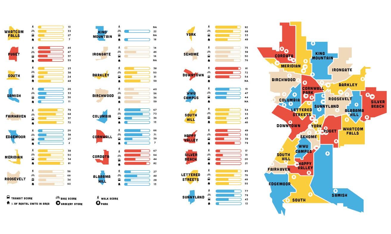 neighborhood statistics map