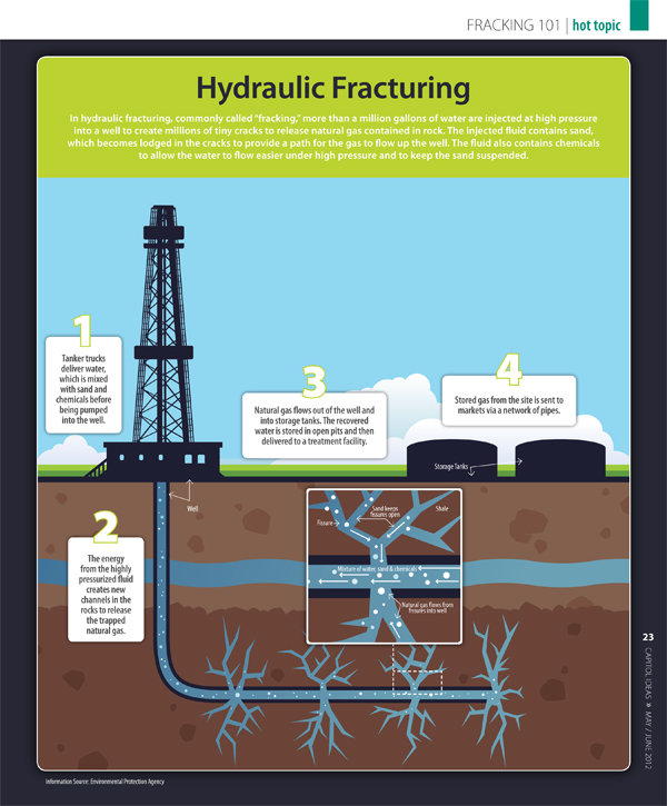 Guide To Human Made Earthquakes In Idaho Hydraulic Fracturing
