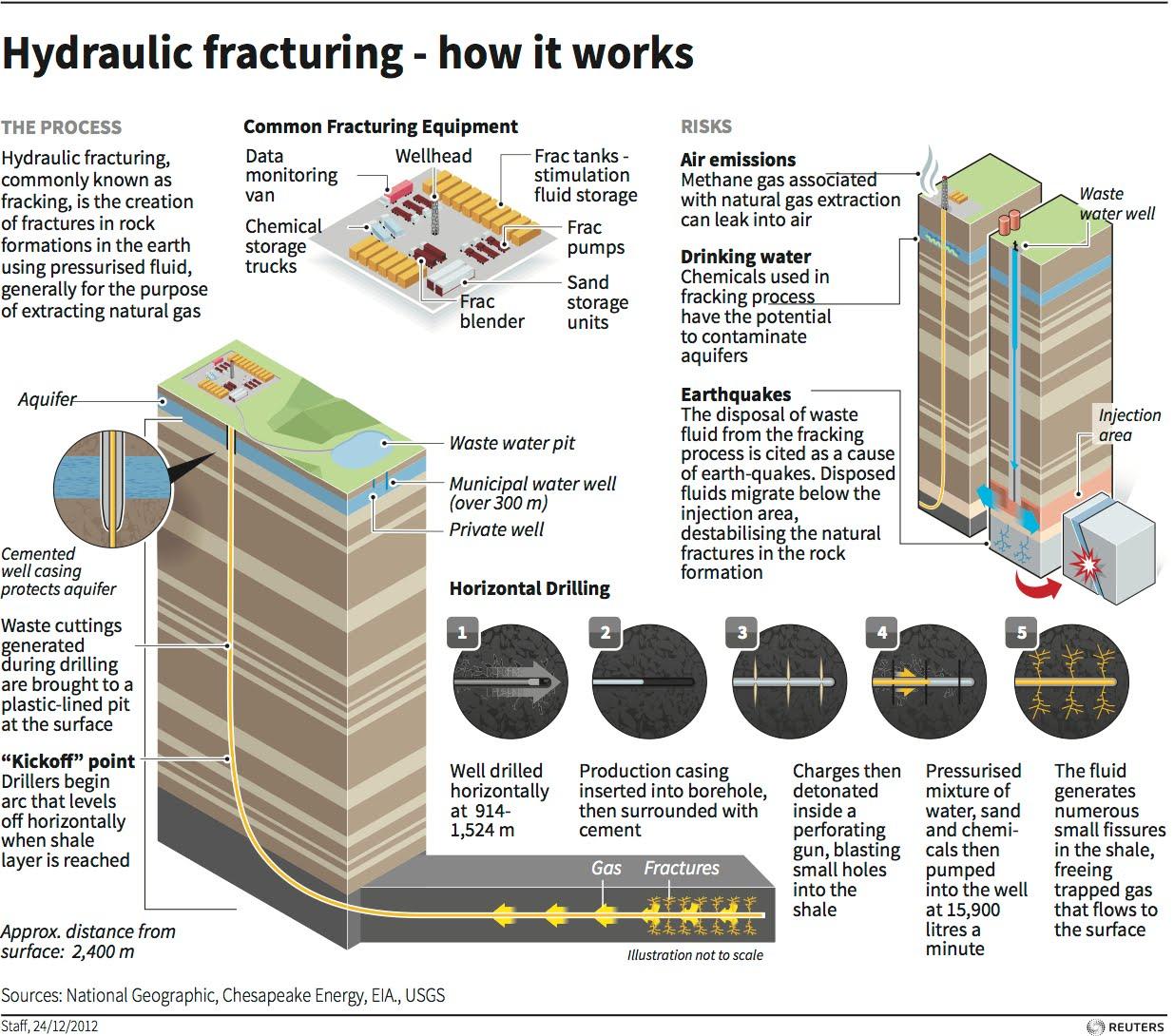 EPA releases fracking study - cnbc.com