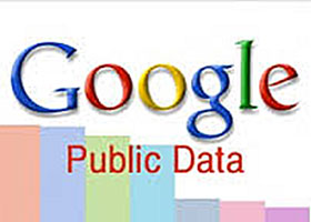 link to Google data
