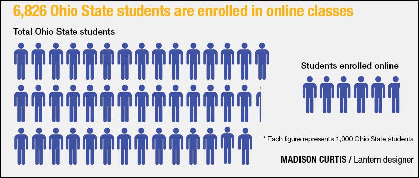 campus_online_classes