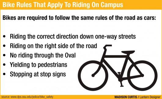campus_bike