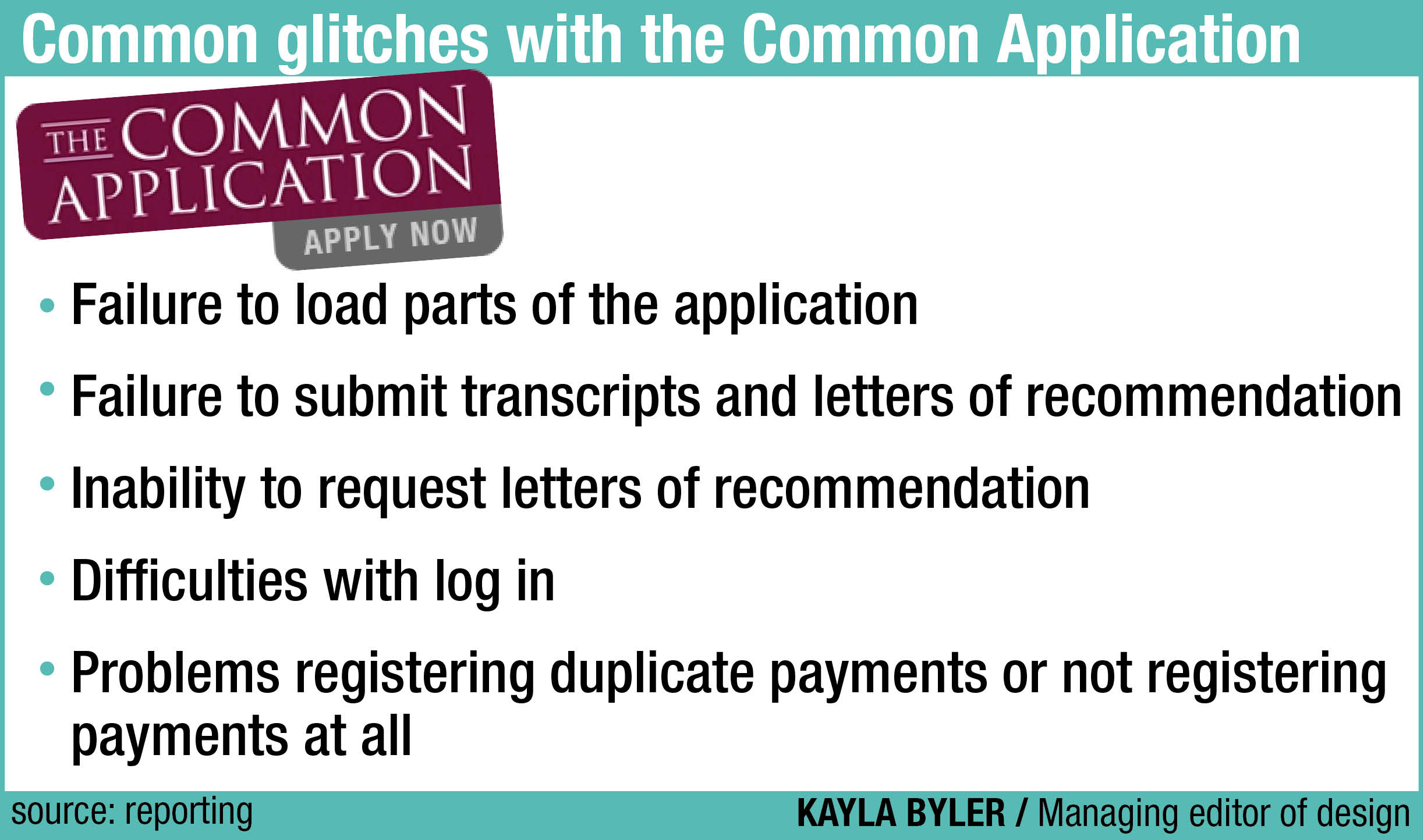 common app glitches cause issues for some university