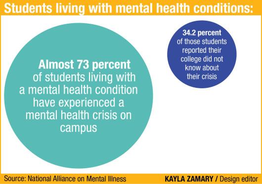 campus_mentalhealth