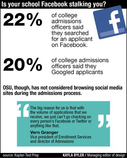 campus_socialmedia