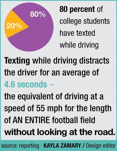campus_texting