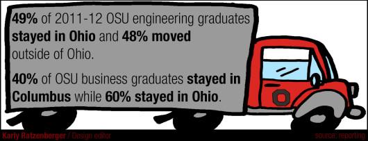 campus_graduates