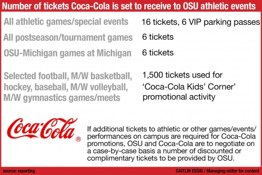 coke_tickets