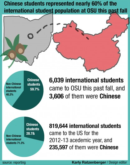 campus_chinese students