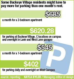 campus_BV parking