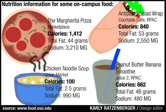 campus_food