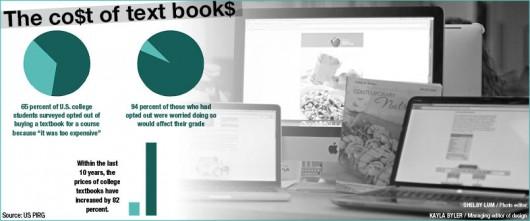 campus_textbooks