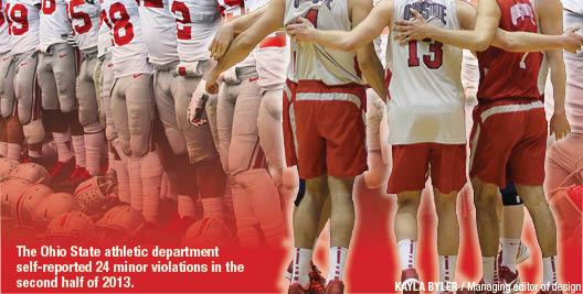sports_violations