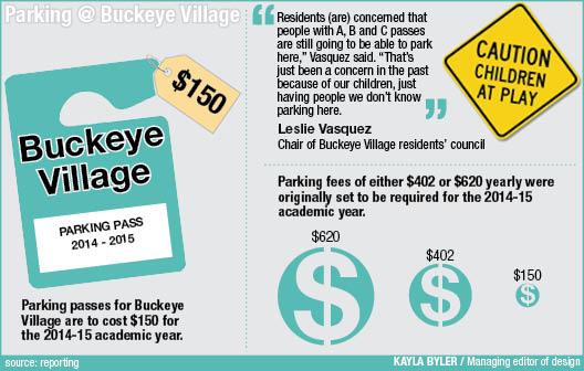 campus_buckeyevillage