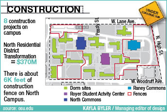 campus_construction