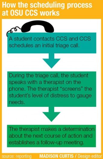 campus_counseling