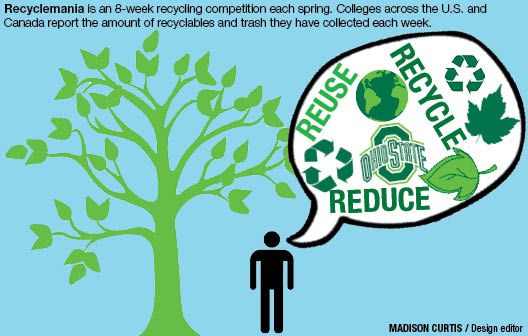 campus_recyclemania