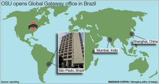 campus_brazilgateway