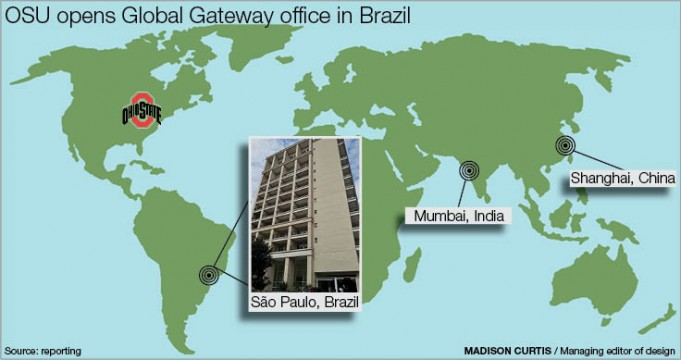 Ohio State prepares to open Global Gateway in Brazil