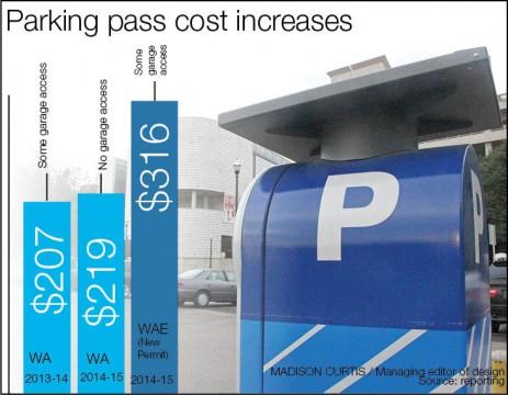 New, pricier parking pass met with criticism