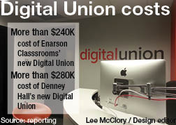 2 new Digital Unions open with a price tag of $520K