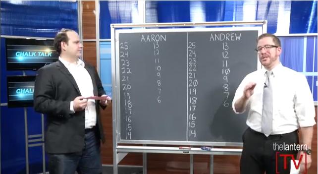 Chalk Talk Extra: CFB Playoff Rankings