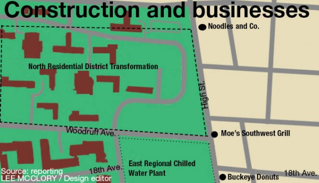 Construction hinders North Campus businesses