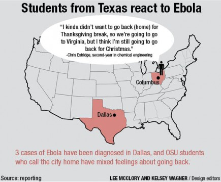 Students from Texas have mixed reactions about going home with threat of Ebola