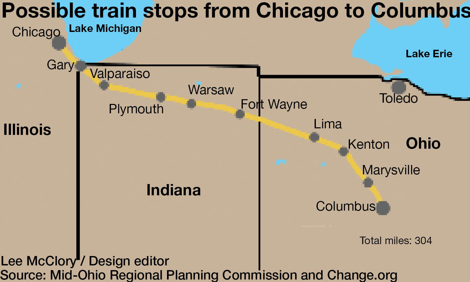 Plans for train connecting Columbus and Chicago chug forward The