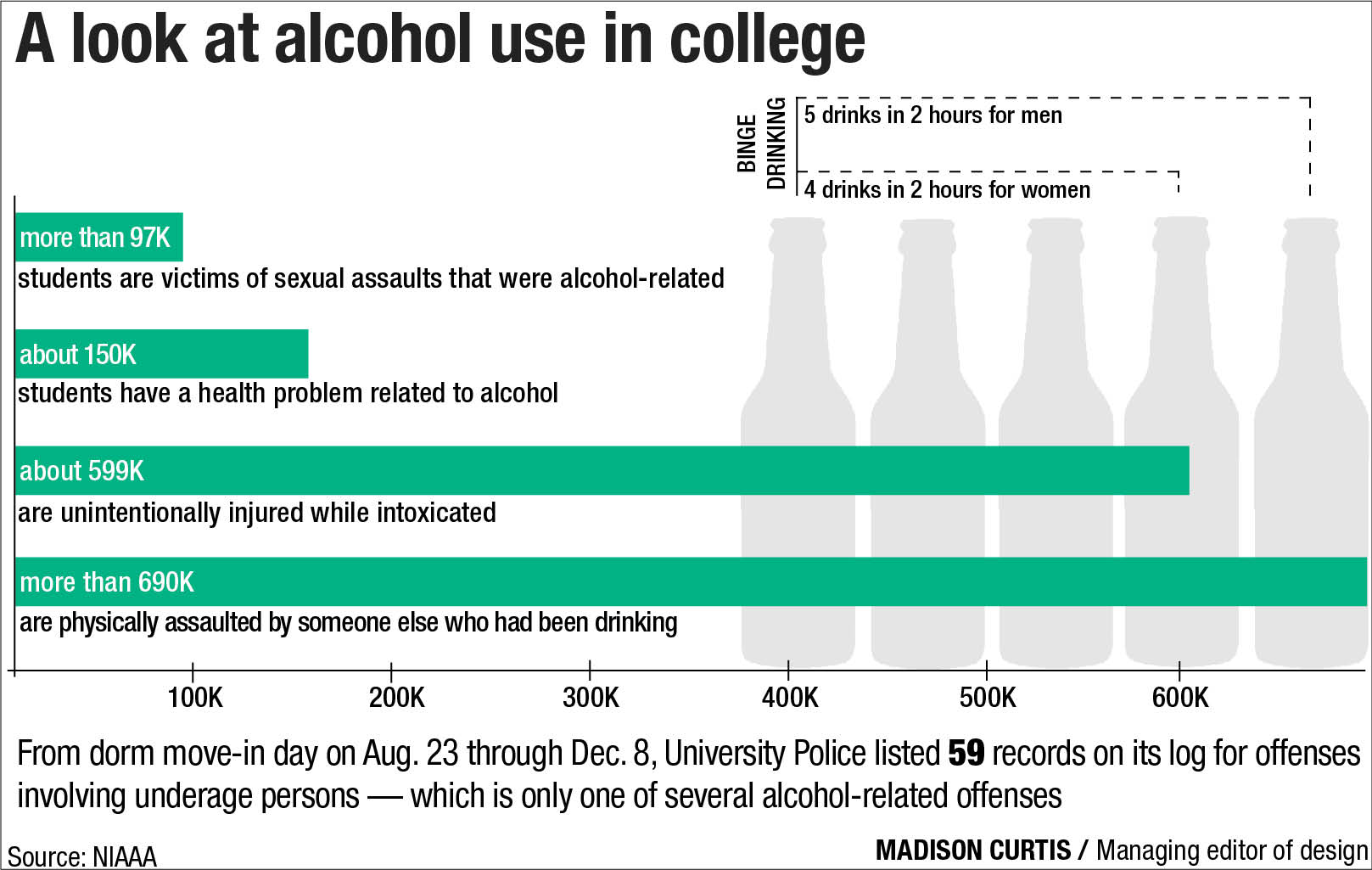 drinking on college campuses essay College binge drinking epidemic throughout the years college binge drinking essay binge drinking on college campuses has become a recognized activity to.
