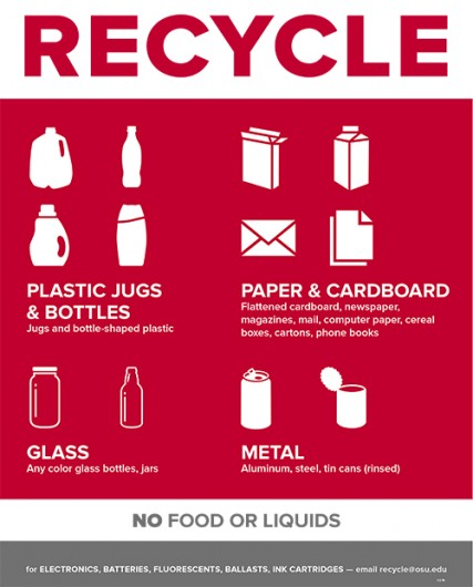 OSU's proposed updated recycling panel art. Credit: Courtesy of OSU